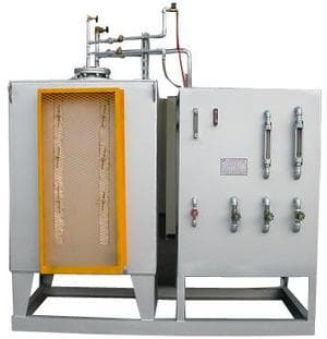 FURNACE methanol decomposition