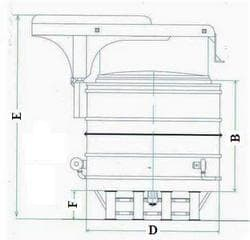 SPECIFICATIONS AND DIMENSIONS OF FURNACE